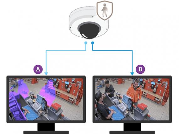 AXIS Live Privacy Shield 視頻監控隱私保護
