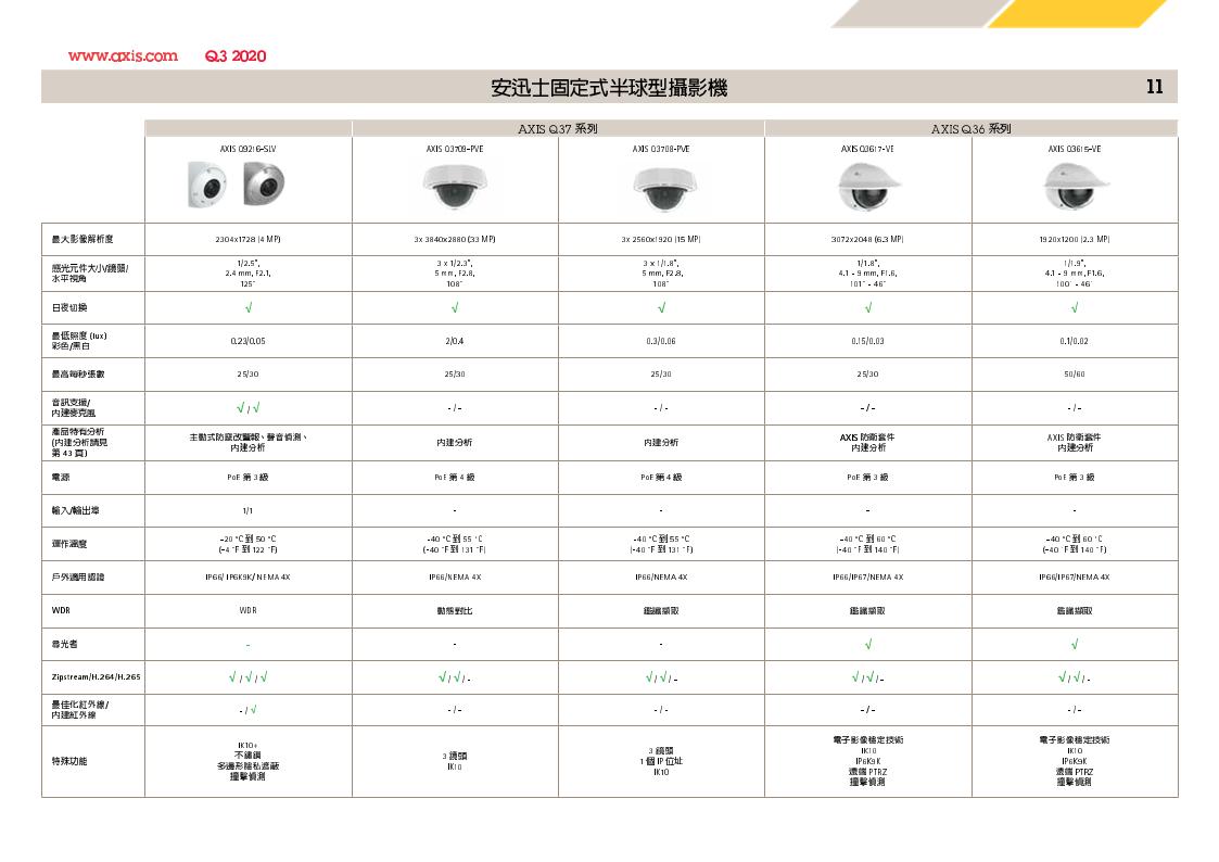 AXIS 2020 Q3 11