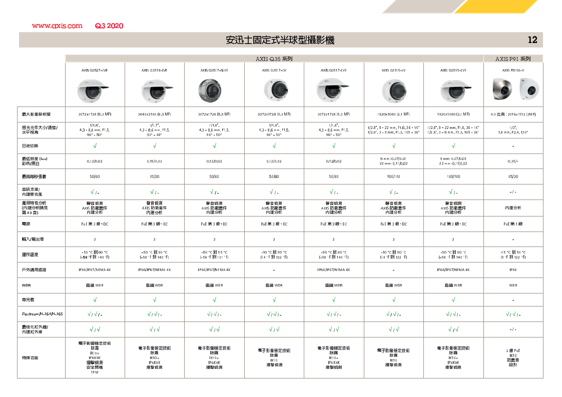 AXIS 2020 Q3 12